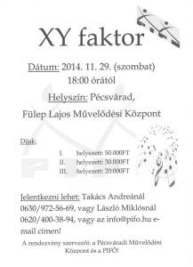 XY-faktor